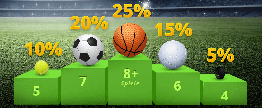 Acca Boost LVbet Sportsbook