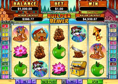 Builder Beaver Online Slot